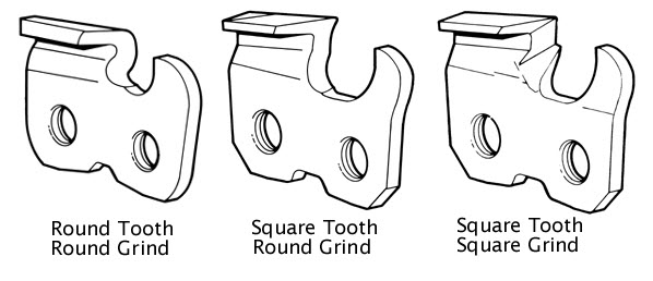 chainsaw tooth types