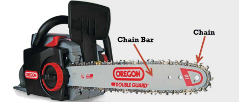 chainsaw chain bar