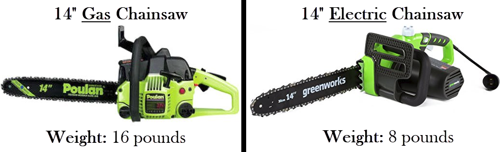 gas vs electric chainsaw weights